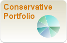 conservative portfolio allocation